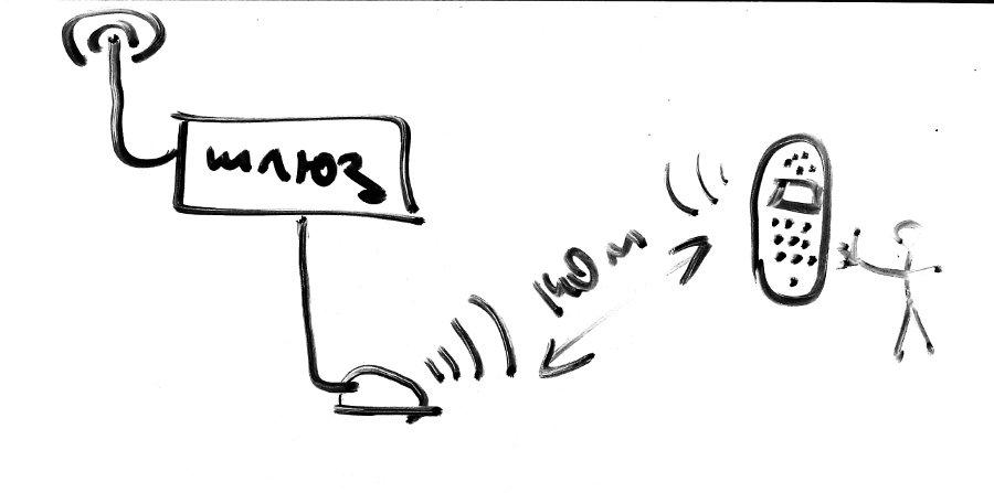 gsm-gate-scheme.jpg